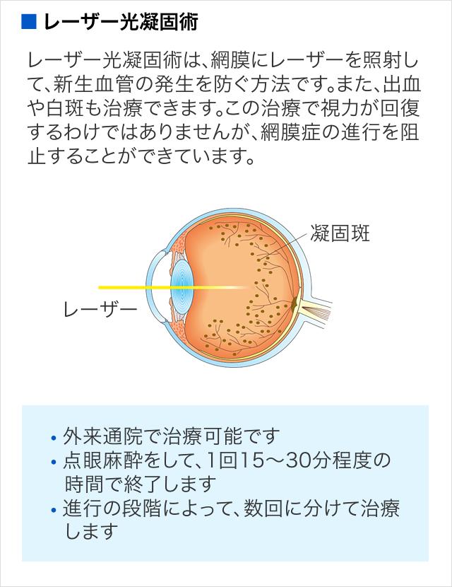 糖尿病 網膜 症