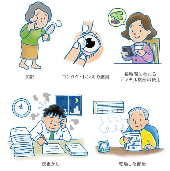目 が 悪く なる 原因